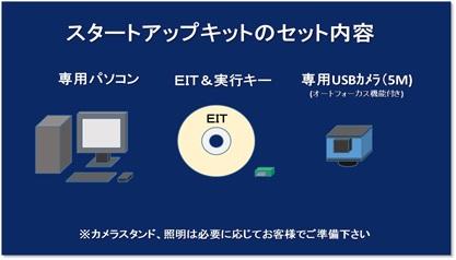 OCRにも対応したUSBカメラスタートアップキット